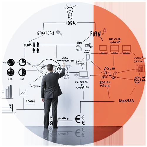CVCM stratégie et gouvernance